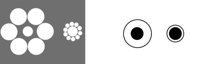 ilusiones ópticas relacionadas con las áreas circulares